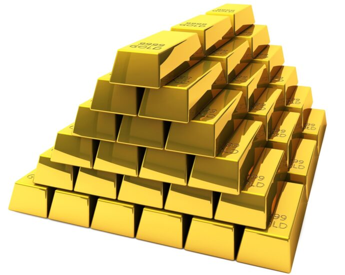 gold loan interest rate